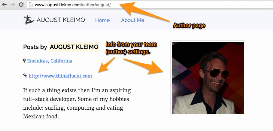 Fresca author page